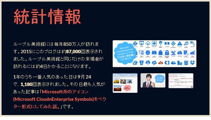2015blog01