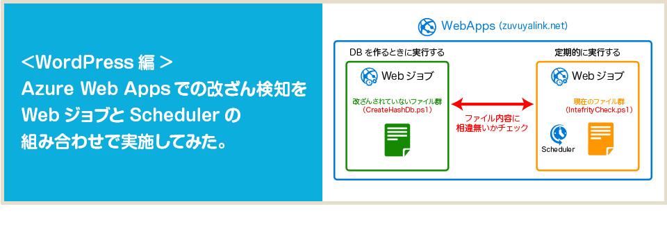 webjob_ttl
