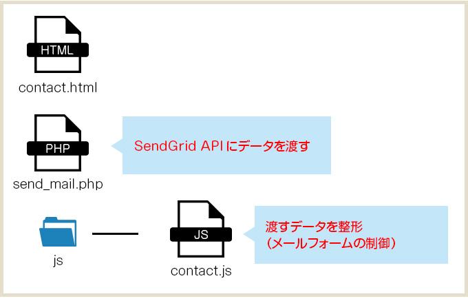 mailform001