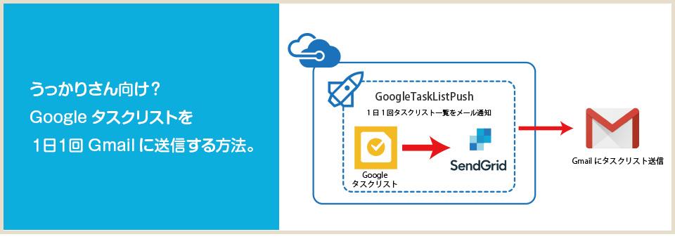 g_task2_ttl