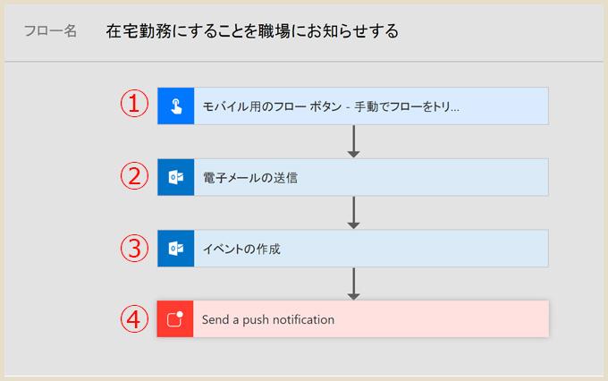 flow01_004